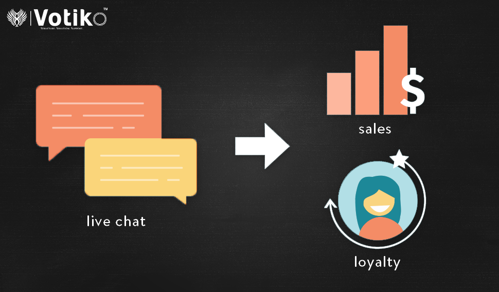 4 Reasons Why Live Chat Increases Sales and Customer Loyalty