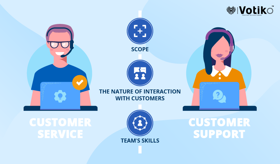 Outsourcing Customer Support Services That Make Sense